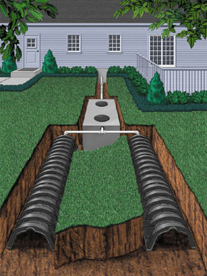 Services Archive Absolute Plumbing Amp Drain Cleaning In